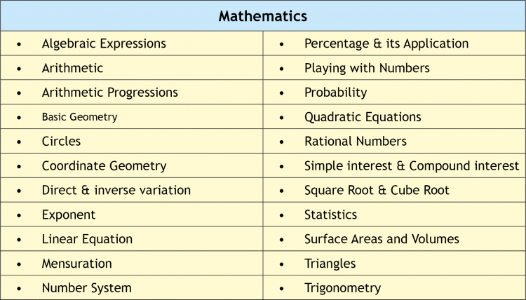 NTSE Mathematics