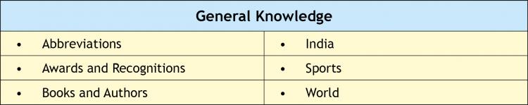 NTSE General Knowledge