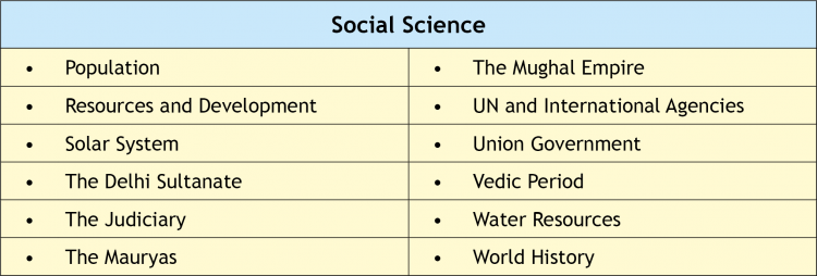 NTSE Social Science
