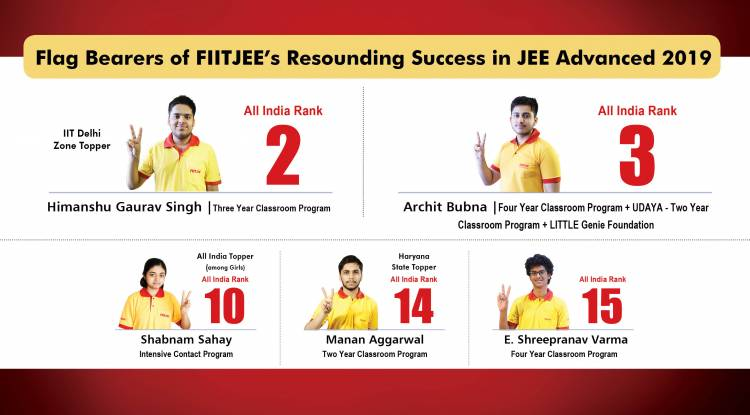 Flag bearers of FIITJEE's resounding success in JEE advanced 2019
